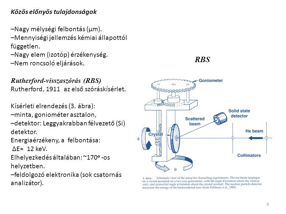RBS Közös előnyös tulajdonságok –Nagy mélységi felbontás (μm).