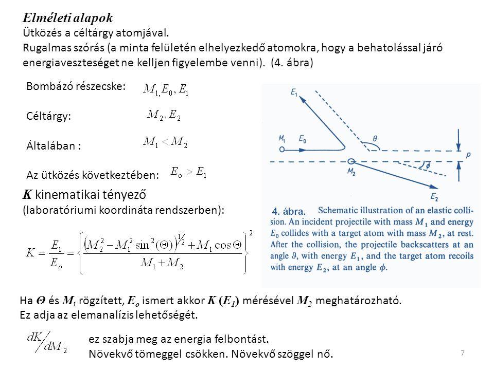 Elméleti alapok K kinematikai tényező Ütközés a céltárgy atomjával.