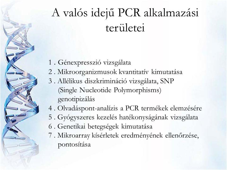 A valós idejű PCR alkalmazási területei