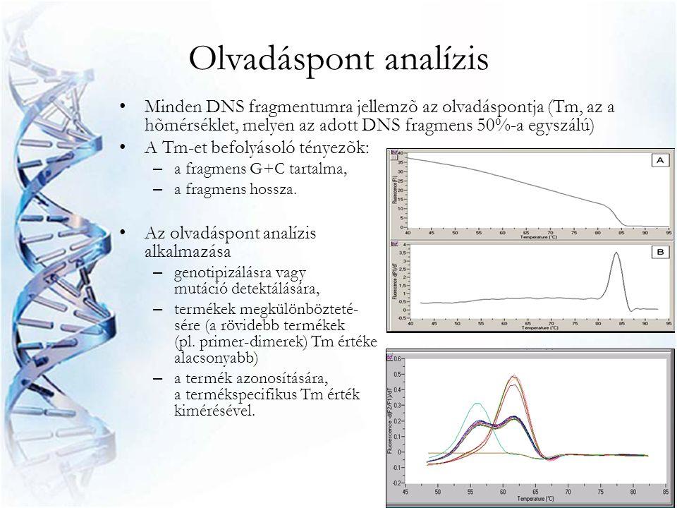 Olvadáspont analízis Minden DNS fragmentumra jellemzõ az olvadáspontja (Tm, az a hõmérséklet, melyen az adott DNS fragmens 50%-a egyszálú)
