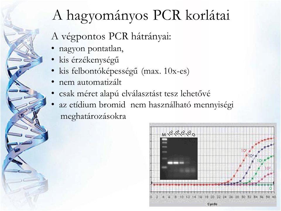 A hagyományos PCR korlátai