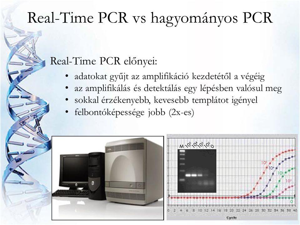 Real-Time PCR vs hagyományos PCR