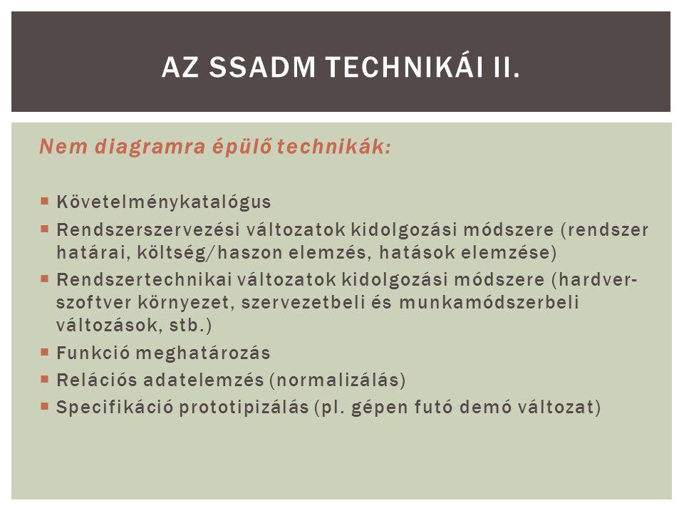 Az SSADM technikái II. Nem diagramra épülő technikák: