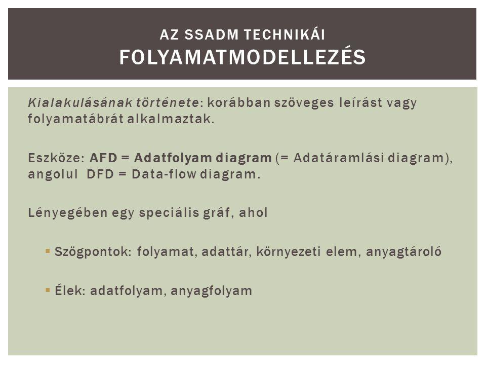 Az SSADM technikái Folyamatmodellezés