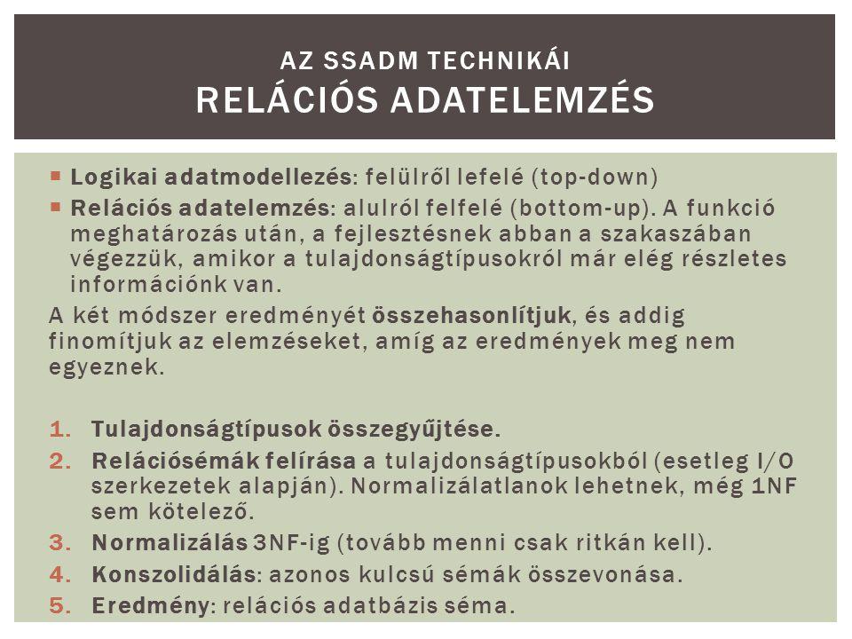 Az SSADM technikái Relációs adatelemzés