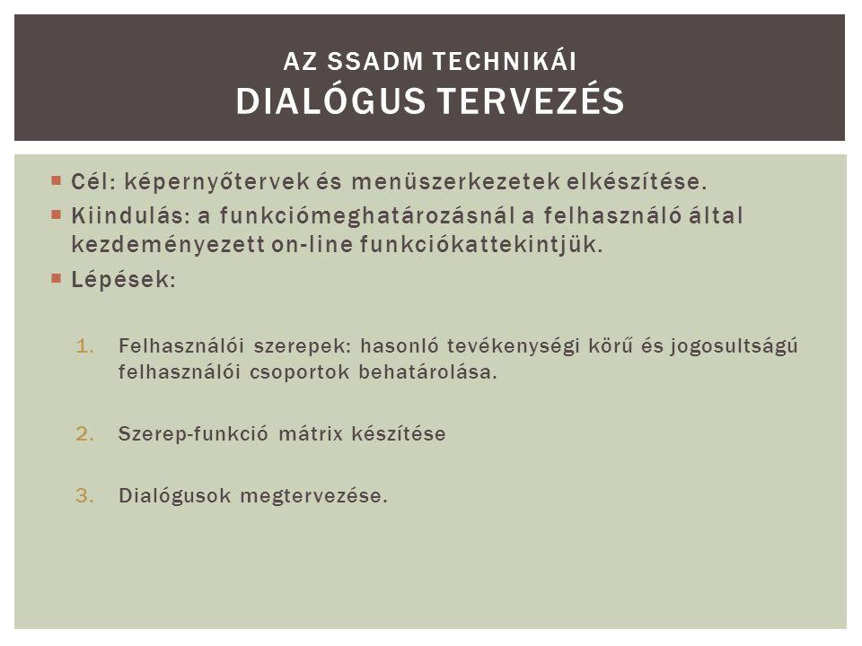 Az SSADM technikái Dialógus tervezés