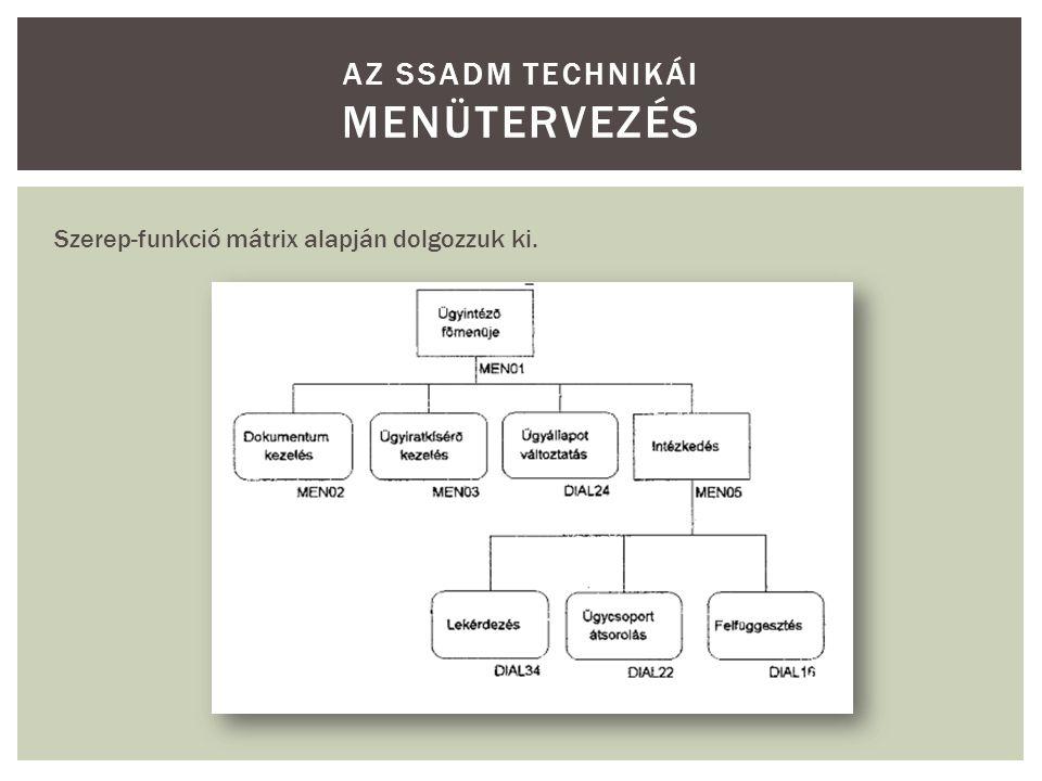 Az SSADM technikái Menütervezés