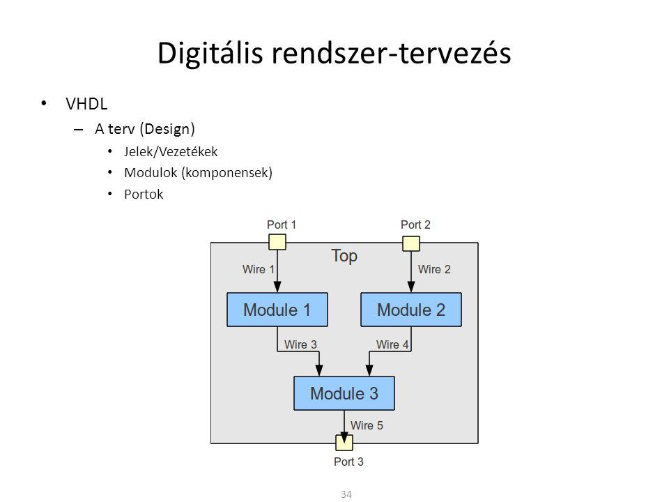 Digitális rendszer-tervezés