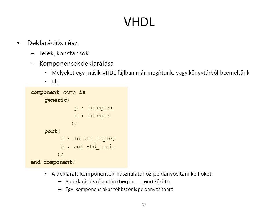 VHDL Deklarációs rész Jelek, konstansok Komponensek deklarálása
