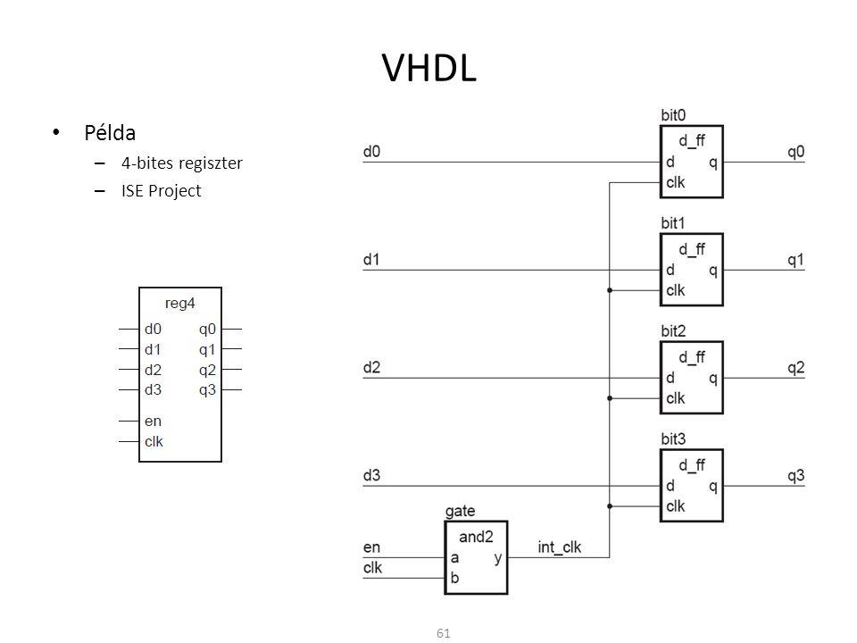 VHDL Példa 4-bites regiszter ISE Project