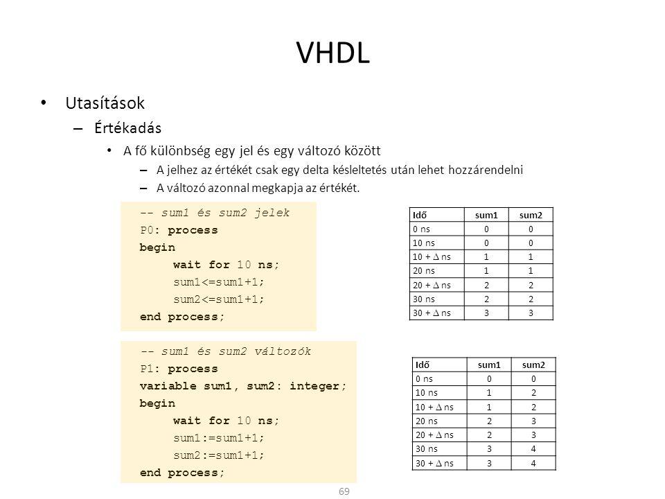 VHDL Utasítások Értékadás A fő különbség egy jel és egy változó között