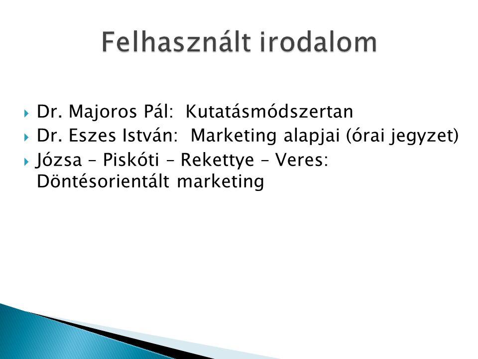 Felhasznált irodalom Dr. Majoros Pál: Kutatásmódszertan