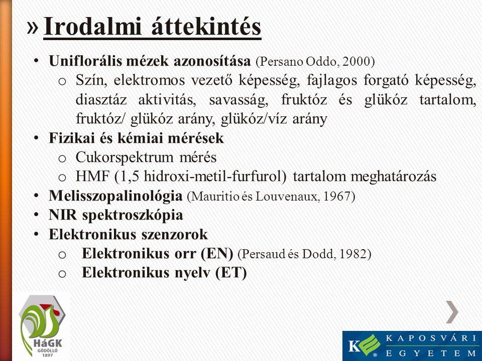 Irodalmi áttekintés Uniflorális mézek azonosítása (Persano Oddo, 2000)