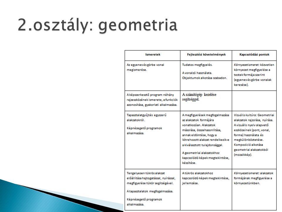 2.osztály: geometria