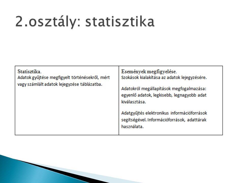 2.osztály: statisztika