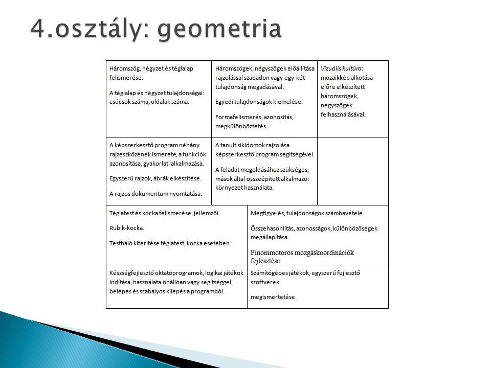 4.osztály: geometria