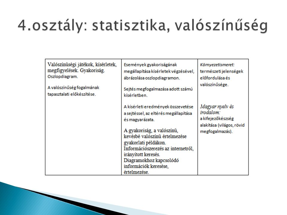 4.osztály: statisztika, valószínűség