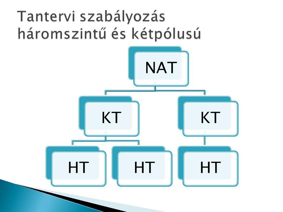 Tantervi szabályozás háromszintű és kétpólusú