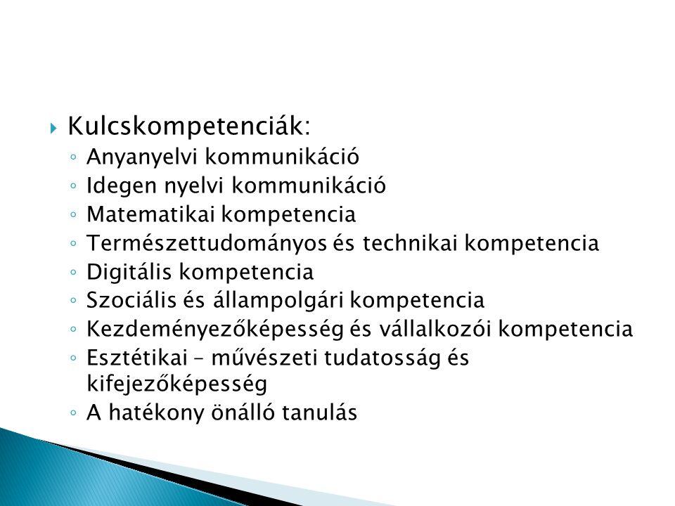 Kulcskompetenciák: Anyanyelvi kommunikáció Idegen nyelvi kommunikáció