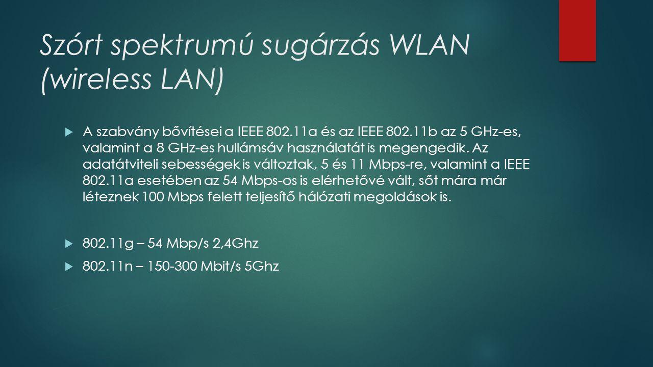 Szórt spektrumú sugárzás WLAN (wireless LAN)