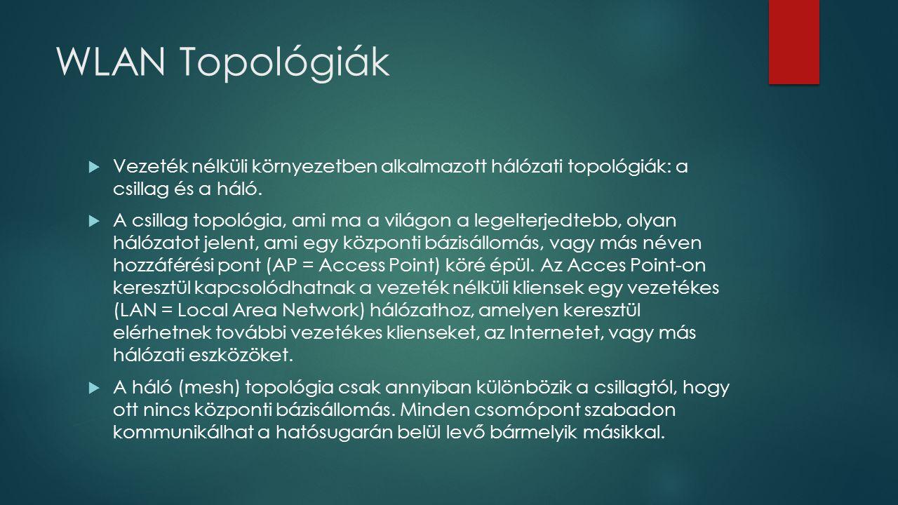 WLAN Topológiák Vezeték nélküli környezetben alkalmazott hálózati topológiák: a csillag és a háló.