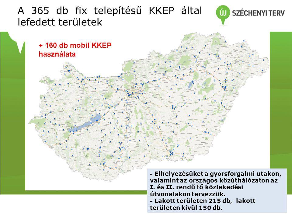 A 365 db fix telepítésű KKEP által lefedett területek
