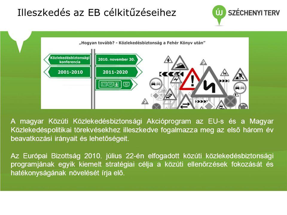 Illeszkedés az EB célkitűzéseihez