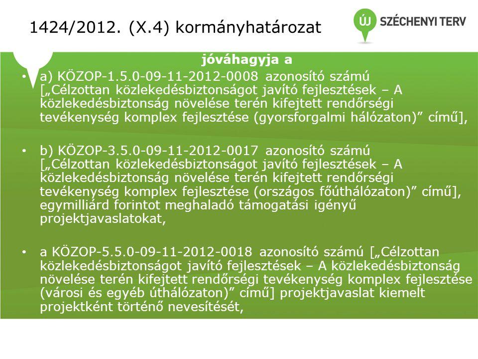 1424/2012. (X.4) kormányhatározat