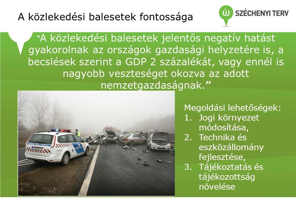 A közlekedési balesetek fontossága