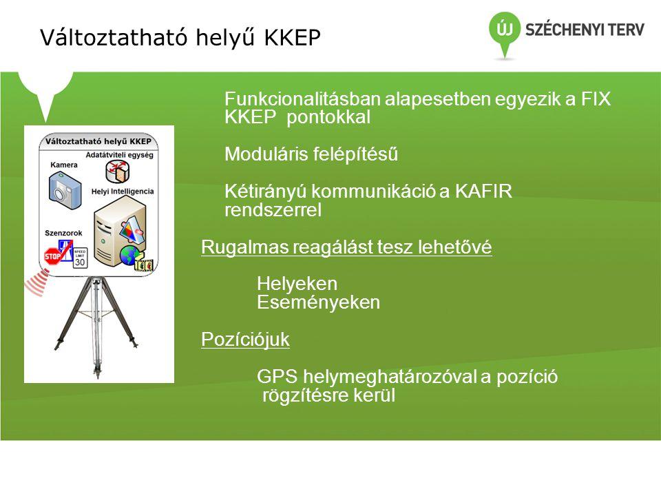 Változtatható helyű KKEP