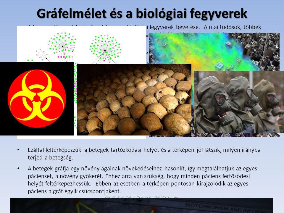 Gráfelmélet és a biológiai fegyverek