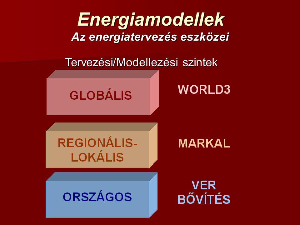 Az energiatervezés eszközei