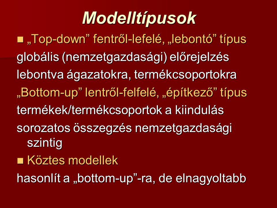 """Modelltípusok """"Top-down fentről-lefelé, """"lebontó típus"""