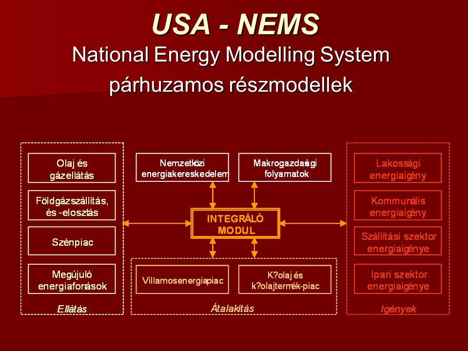 USA - NEMS National Energy Modelling System párhuzamos részmodellek
