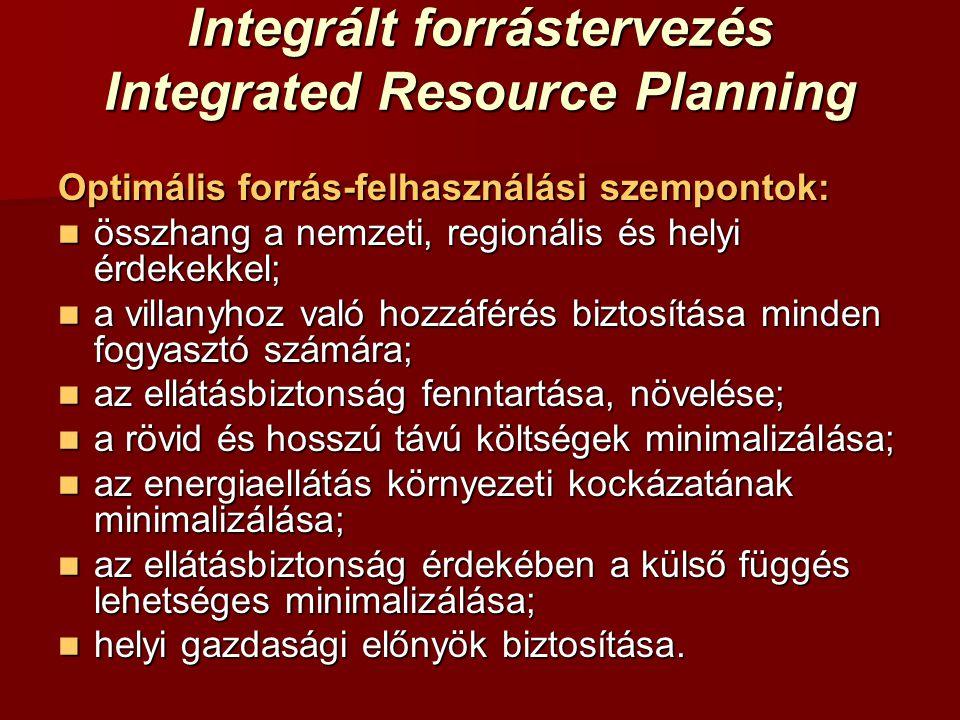 Integrált forrástervezés Integrated Resource Planning