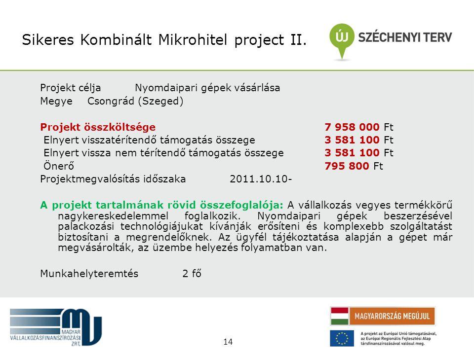 Sikeres Kombinált Mikrohitel project II.