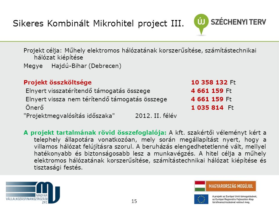 Sikeres Kombinált Mikrohitel project III.