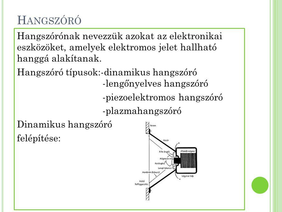 Hangszóró Hangszórónak nevezzük azokat az elektronikai eszközöket, amelyek elektromos jelet hallható hanggá alakítanak.