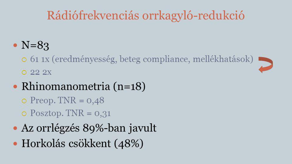 Rádiófrekvenciás orrkagyló-redukció