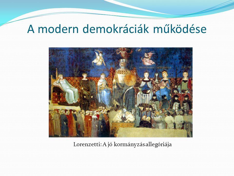 A modern demokráciák működése