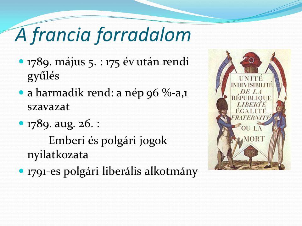 A francia forradalom 1789. május 5. : 175 év után rendi gyűlés