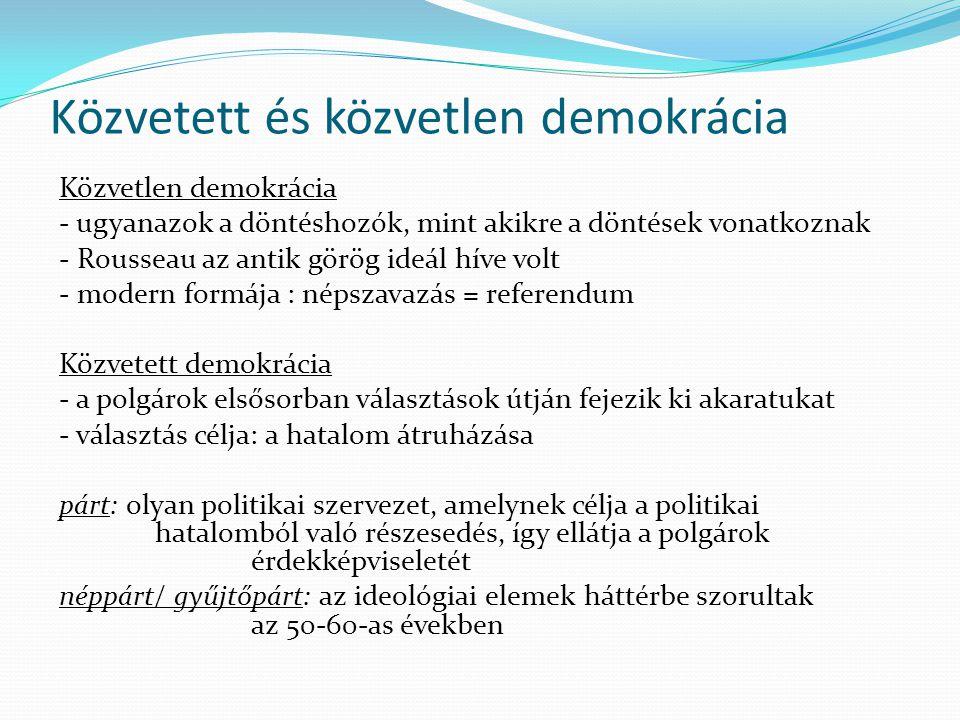 Közvetett és közvetlen demokrácia