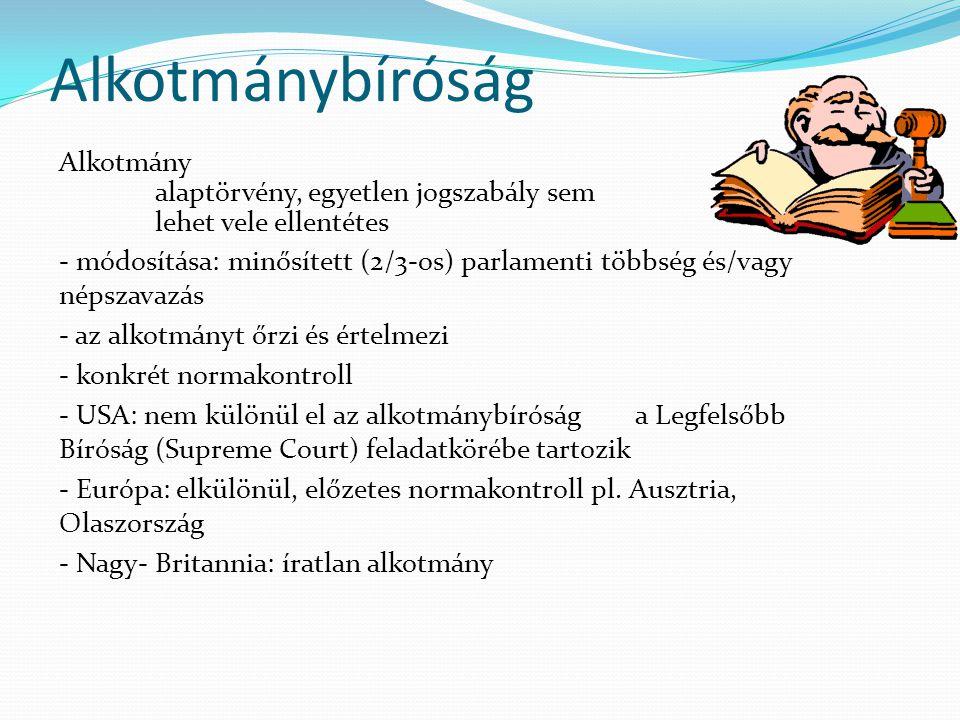 Alkotmánybíróság Alkotmány alaptörvény, egyetlen jogszabály sem
