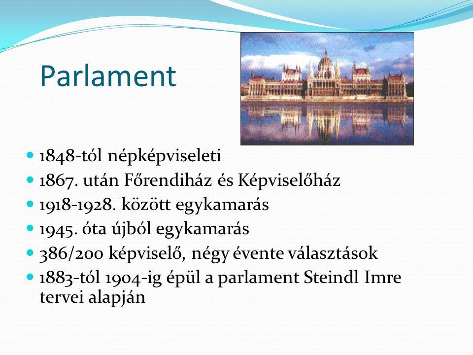 Parlament 1848-tól népképviseleti