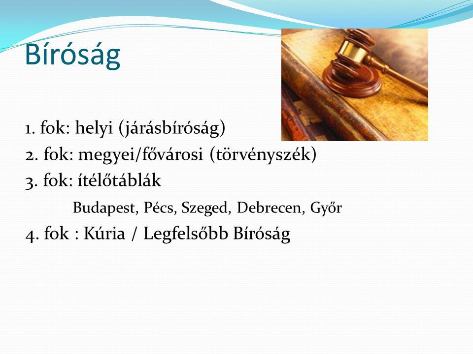 Bíróság 1. fok: helyi (járásbíróság)