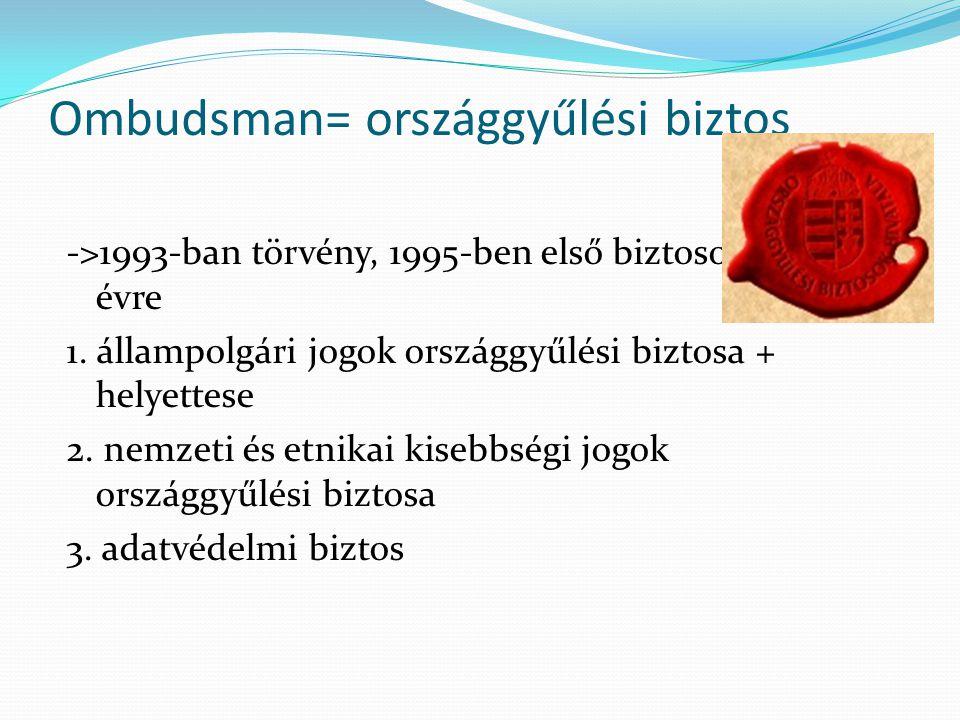 Ombudsman= országgyűlési biztos