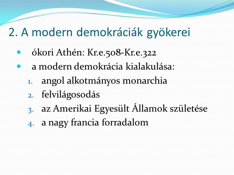 2. A modern demokráciák gyökerei