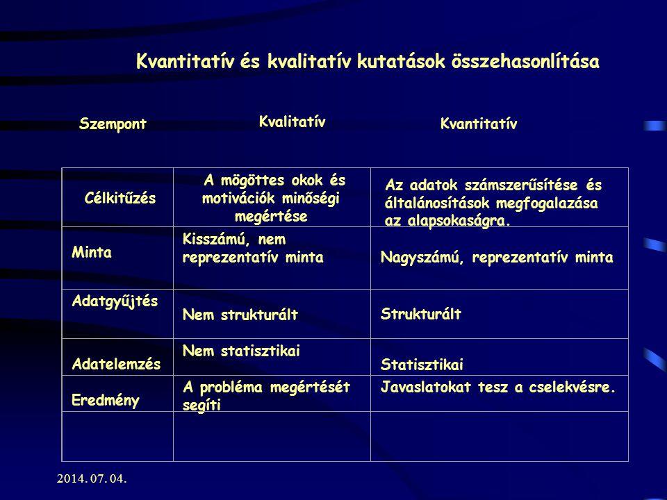 Kvantitatív és kvalitatív kutatások összehasonlítása
