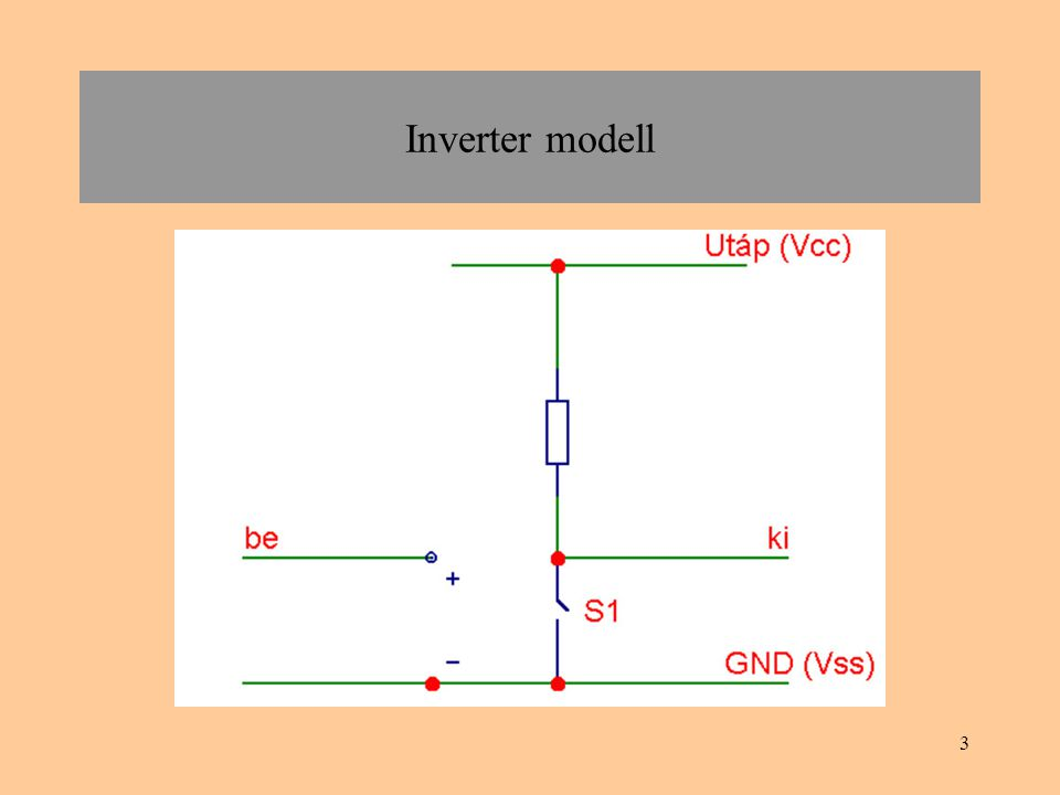 Inverter modell