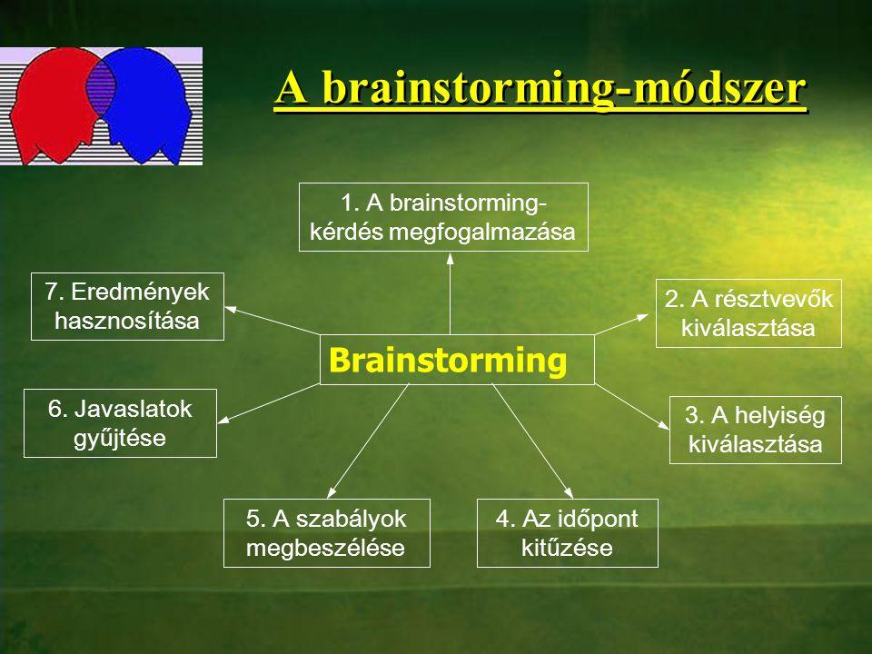 A brainstorming-módszer